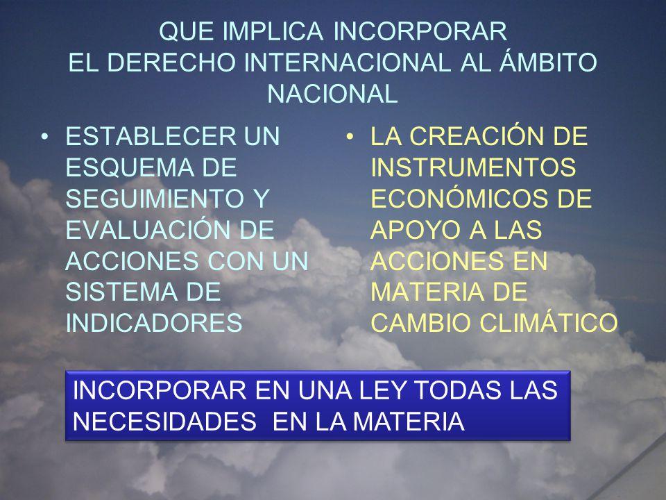ACCIÓNES REALIZADAS SE ELABORÓ EL PROGRAMA ESPECIAL DE CAMBIO CLIMÁTICO PECC LA CREACIÓN DE LA COMISIÓN INTERSECRETARIAL SE PREVÉ LAEXISTENCIA DE PROGRAMAS ESTATALES Y MUNICIPALES