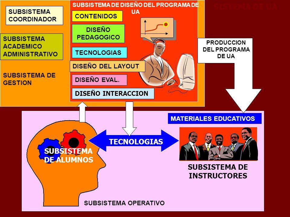 SUBSISTEMA DE ALUMNOS SUBSISTEMA DE INSTRUCTORES TECNOLOGIAS MATERIALES EDUCATIVOS PRODUCCION DEL PROGRAMA DE UA SUBSISTEMA DE DISEÑO DEL PROGRAMA DE
