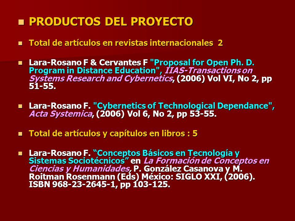 PRODUCTOS DEL PROYECTO PRODUCTOS DEL PROYECTO Total de artículos en revistas internacionales 2 Total de artículos en revistas internacionales 2 Lara-R