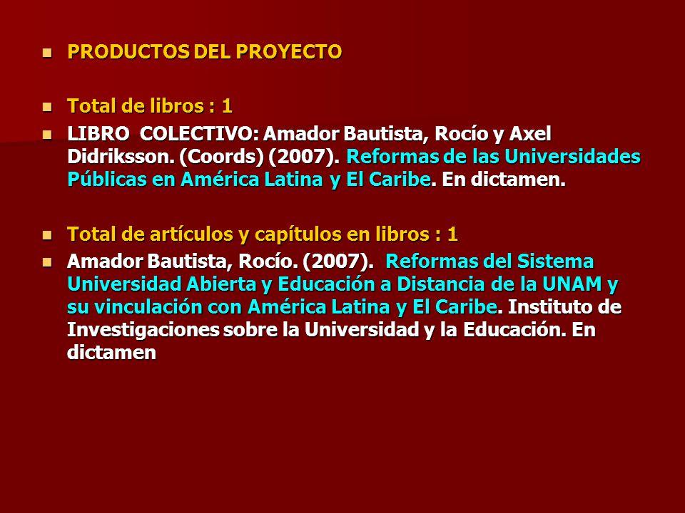 PRODUCTOS DEL PROYECTO PRODUCTOS DEL PROYECTO Total de libros : 1 Total de libros : 1 LIBRO COLECTIVO: Amador Bautista, Rocío y Axel Didriksson. (Coor