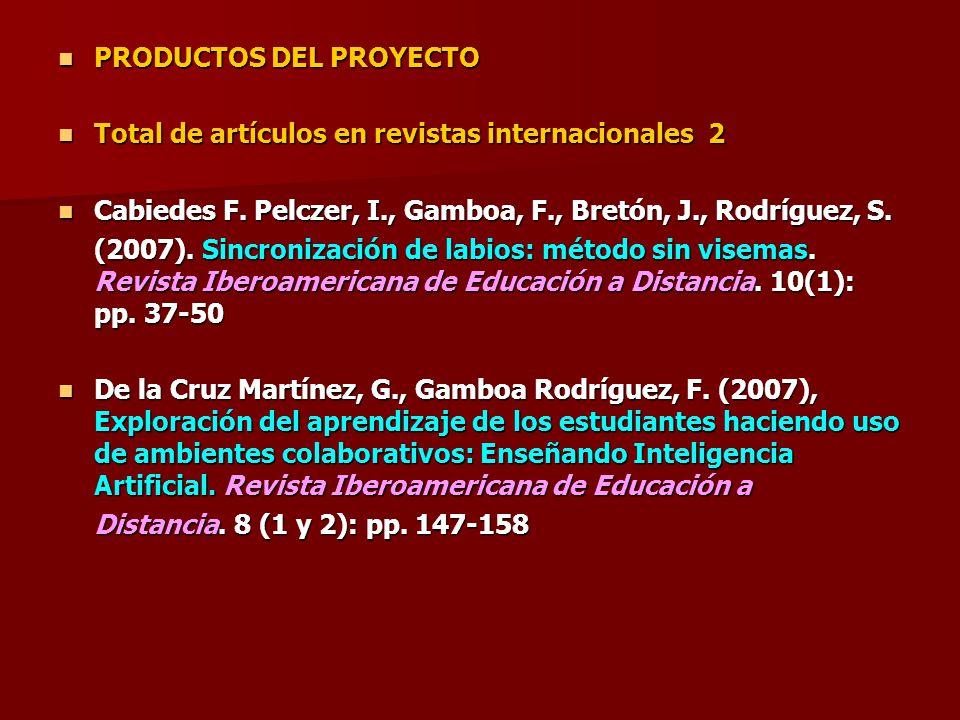 PRODUCTOS DEL PROYECTO PRODUCTOS DEL PROYECTO Total de artículos en revistas internacionales 2 Total de artículos en revistas internacionales 2 Cabied
