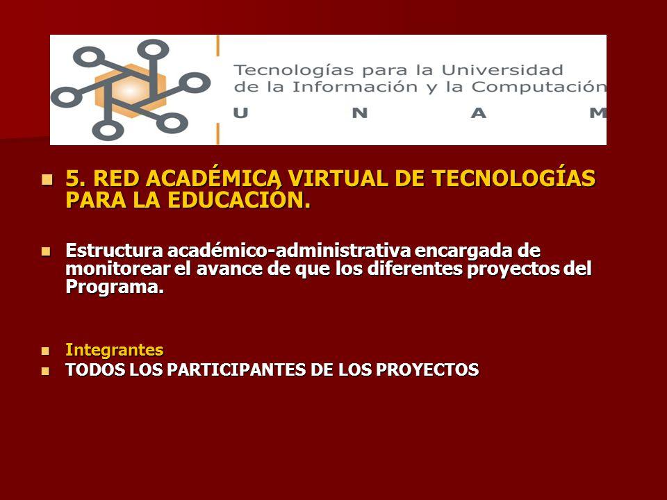 5. RED ACADÉMICA VIRTUAL DE TECNOLOGÍAS PARA LA EDUCACIÓN. 5. RED ACADÉMICA VIRTUAL DE TECNOLOGÍAS PARA LA EDUCACIÓN. Estructura académico-administrat
