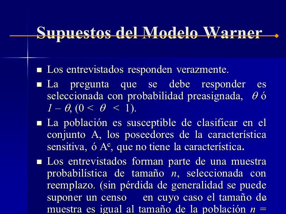 17 Método 1 (Warner 1965) Supone una población con cierta característica sensitiva, lo que se quiere es calcular la proporción p de los elementos que