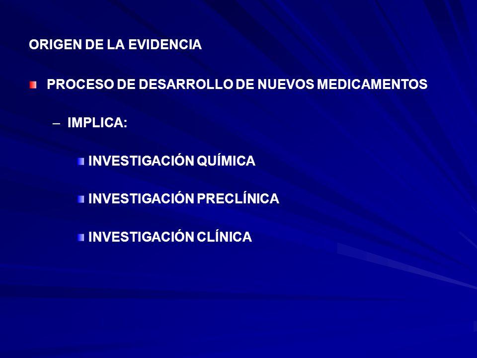 ORIGEN DE LA EVIDENCIA PROCESO DE DESARROLLO DE NUEVOS MEDICAMENTOS – –IMPLICA: INVESTIGACIÓN QUÍMICA INVESTIGACIÓN PRECLÍNICA INVESTIGACIÓN CLÍNICA