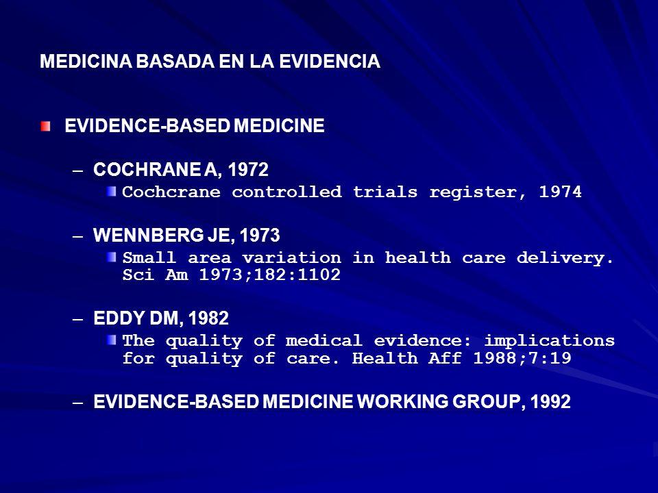 MEDICINA BASADA EN LA EVIDENCIA EVIDENCE-BASED MEDICINE – –COCHRANE A, 1972 Cochcrane controlled trials register, 1974 – –WENNBERG JE, 1973 Small area variation in health care delivery.