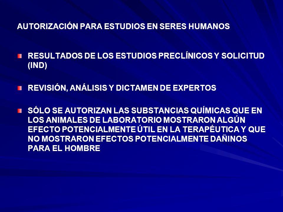 AUTORIZACIÓN PARA ESTUDIOS EN SERES HUMANOS RESULTADOS DE LOS ESTUDIOS PRECLÍNICOS Y SOLICITUD (IND) REVISIÓN, ANÁLISIS Y DICTAMEN DE EXPERTOS SÓLO SE AUTORIZAN LAS SUBSTANCIAS QUÍMICAS QUE EN LOS ANIMALES DE LABORATORIO MOSTRARON ALGÚN EFECTO POTENCIALMENTE ÚTIL EN LA TERAPÉUTICA Y QUE NO MOSTRARON EFECTOS POTENCIALMENTE DAÑINOS PARA EL HOMBRE