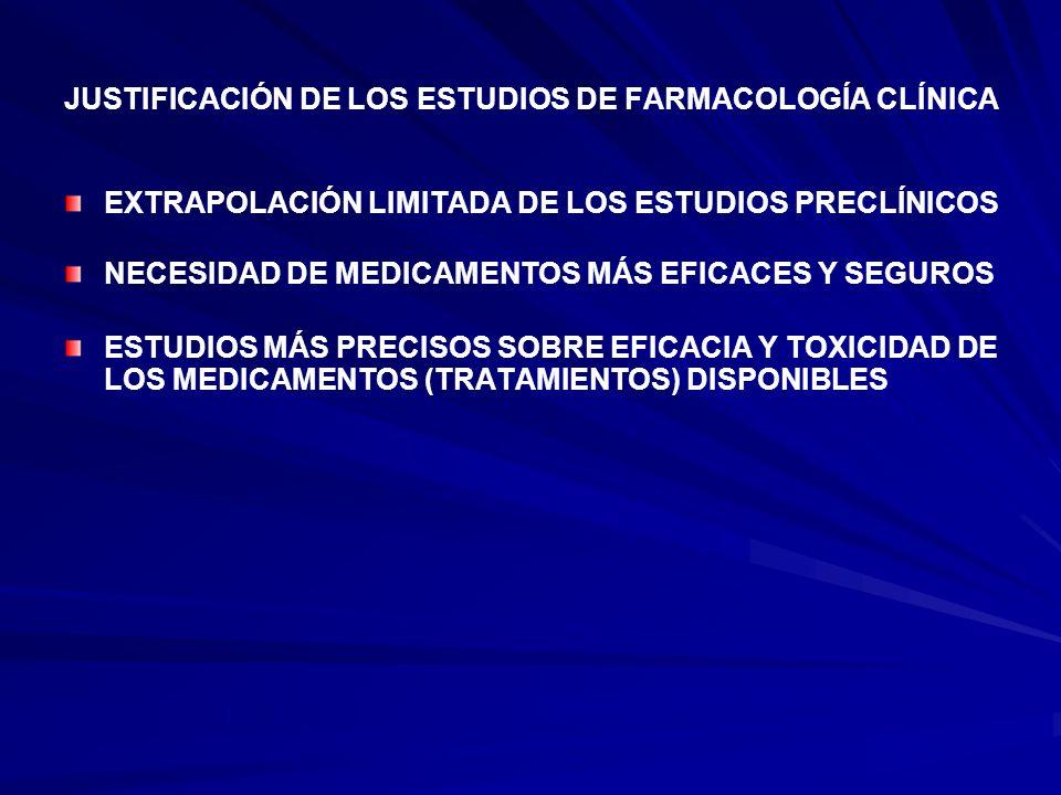 JUSTIFICACIÓN DE LOS ESTUDIOS DE FARMACOLOGÍA CLÍNICA EXTRAPOLACIÓN LIMITADA DE LOS ESTUDIOS PRECLÍNICOS NECESIDAD DE MEDICAMENTOS MÁS EFICACES Y SEGUROS ESTUDIOS MÁS PRECISOS SOBRE EFICACIA Y TOXICIDAD DE LOS MEDICAMENTOS (TRATAMIENTOS) DISPONIBLES