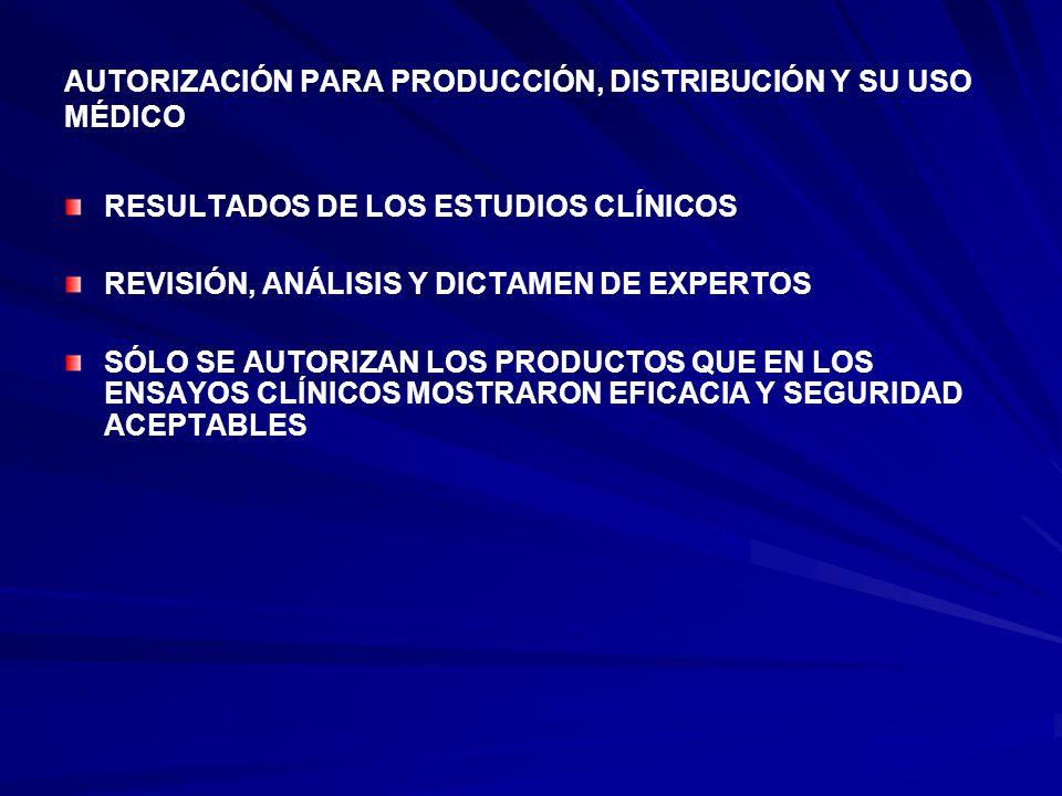 AUTORIZACIÓN PARA PRODUCCIÓN, DISTRIBUCIÓN Y SU USO MÉDICO RESULTADOS DE LOS ESTUDIOS CLÍNICOS REVISIÓN, ANÁLISIS Y DICTAMEN DE EXPERTOS SÓLO SE AUTORIZAN LOS PRODUCTOS QUE EN LOS ENSAYOS CLÍNICOS MOSTRARON EFICACIA Y SEGURIDAD ACEPTABLES