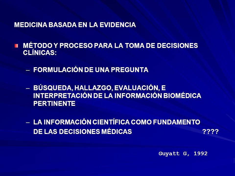 MEDICINA BASADA EN LA EVIDENCIA MÉTODO Y PROCESO PARA LA TOMA DE DECISIONES CLÍNICAS: – –FORMULACIÓN DE UNA PREGUNTA – –BÚSQUEDA, HALLAZGO, EVALUACIÓN, E INTERPRETACIÓN DE LA INFORMACIÓN BIOMÉDICA PERTINENTE – –LA INFORMACIÓN CIENTÍFICA COMO FUNDAMENTO DE LAS DECISIONES MÉDICAS???.