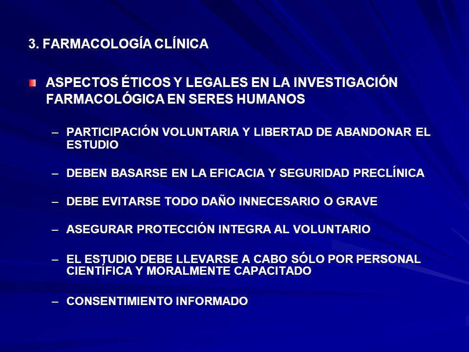 3. FARMACOLOGÍA CLÍNICA ASPECTOS ÉTICOS Y LEGALES EN LA INVESTIGACIÓN FARMACOLÓGICA EN SERES HUMANOS – –PARTICIPACIÓN VOLUNTARIA Y LIBERTAD DE ABANDON