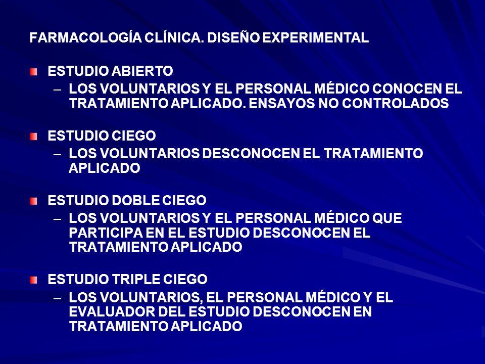 FARMACOLOGÍA CLÍNICA.