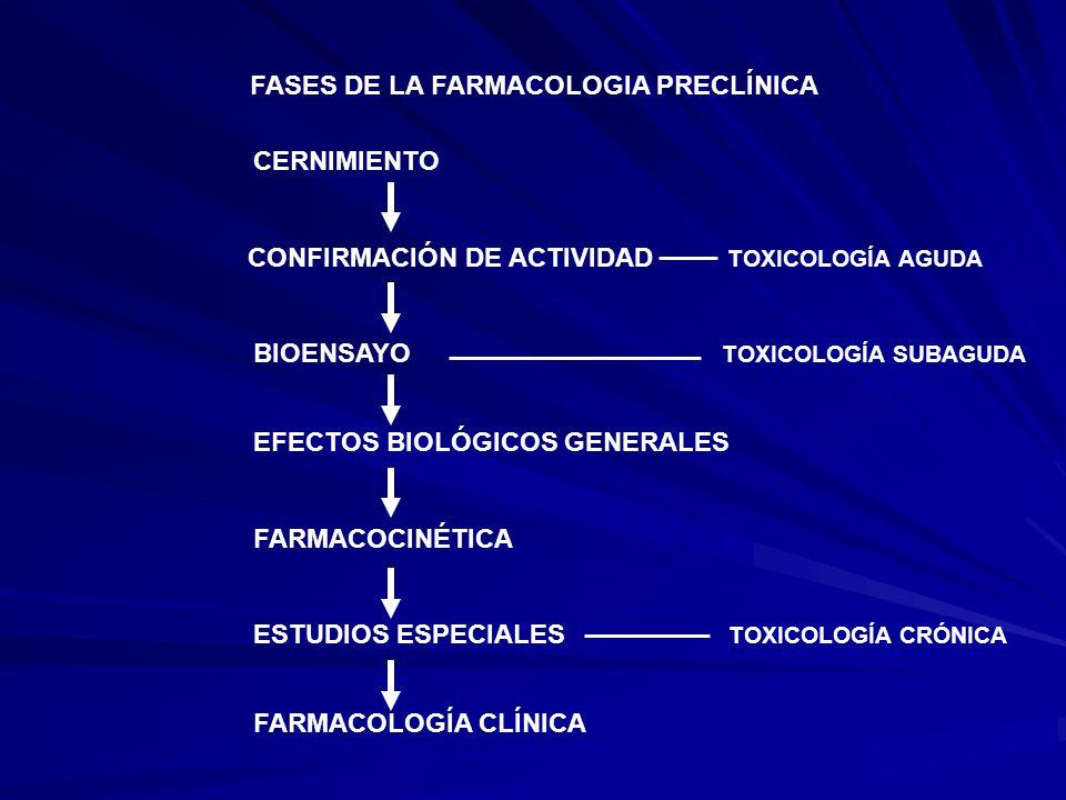 CERNIMIENTO CONFIRMACIÓN DE ACTIVIDAD TOXICOLOGÍA AGUDA BIOENSAYO TOXICOLOGÍA SUBAGUDA EFECTOS BIOLÓGICOS GENERALES FARMACOCINÉTICA ESTUDIOS ESPECIALES TOXICOLOGÍA CRÓNICA FARMACOLOGÍA CLÍNICA FASES DE LA FARMACOLOGIA PRECLÍNICA