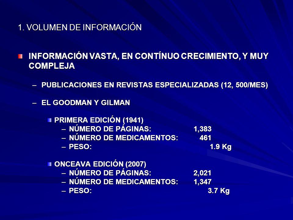 1. VOLUMEN DE INFORMACIÓN INFORMACIÓN VASTA, EN CONTÍNUO CRECIMIENTO, Y MUY COMPLEJA –PUBLICACIONES EN REVISTAS ESPECIALIZADAS (12, 500/MES) –EL GOODM