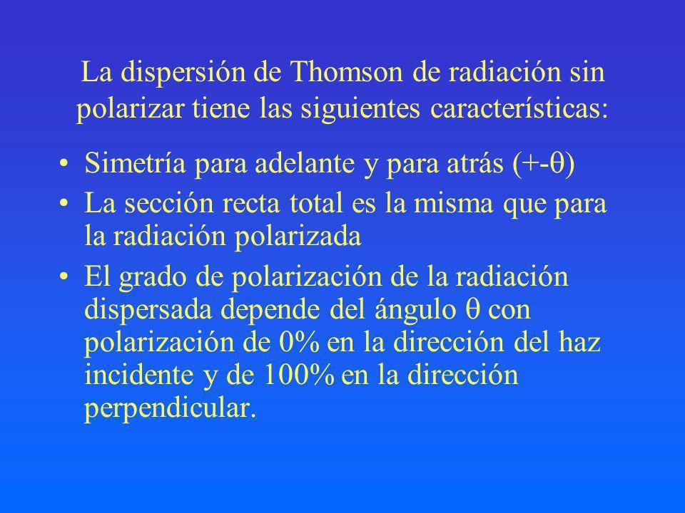 La dispersión de Thomson de radiación sin polarizar tiene las siguientes características: Simetría para adelante y para atrás (+- La sección recta total es la misma que para la radiación polarizada El grado de polarización de la radiación dispersada depende del ángulo con polarización de 0% en la dirección del haz incidente y de 100% en la dirección perpendicular.