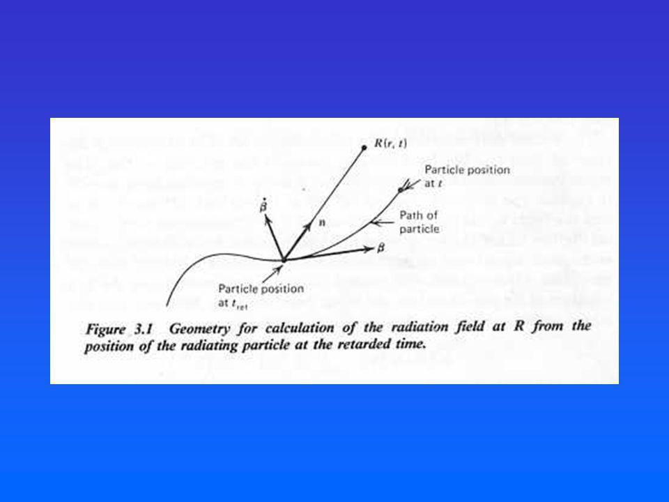 Usando el teorema de Parseval para las transformadas de Fourier y que |E( )| 2 = |E(- )| 2, Podemos identificar la energía por unidad de área y unidad de frecuencia como: Note que esta expresión es válida solo para el pulso completo.