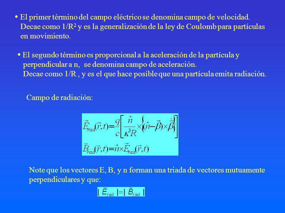La componente polarizada debida a 1 es sen 2 = cos 2 La componente polarizada debida a 2 es 1 Las dos componentes anteriores son perpendiculares entre sí de modo que I max = 1 y I min = cos 2 Usando la definición de polarización: = (I max – I min )/(I max + I min ) = (1 - cos 2 cos 2