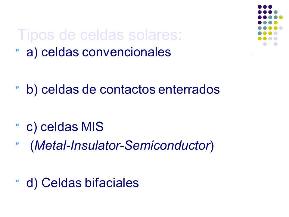 Tipos de celdas solares: a) celdas convencionales b) celdas de contactos enterrados c) celdas MIS (Metal-Insulator-Semiconductor) d) Celdas bifaciales