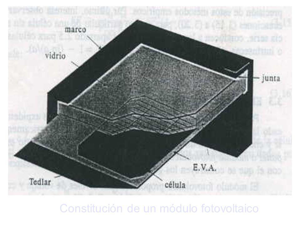 Constitución de un módulo fotovoltaico