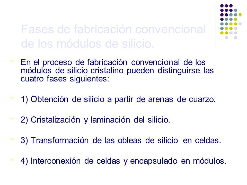 Fases de fabricación convencional de los módulos de silicio.