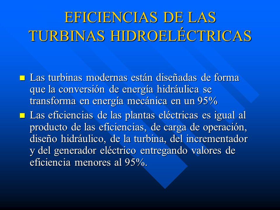 EFICIENCIAS DE LAS TURBINAS HIDROELÉCTRICAS Las turbinas modernas están diseñadas de forma que la conversión de energía hidráulica se transforma en energía mecánica en un 95% Las turbinas modernas están diseñadas de forma que la conversión de energía hidráulica se transforma en energía mecánica en un 95% Las eficiencias de las plantas eléctricas es igual al producto de las eficiencias, de carga de operación, diseño hidráulico, de la turbina, del incrementador y del generador eléctrico entregando valores de eficiencia menores al 95%.