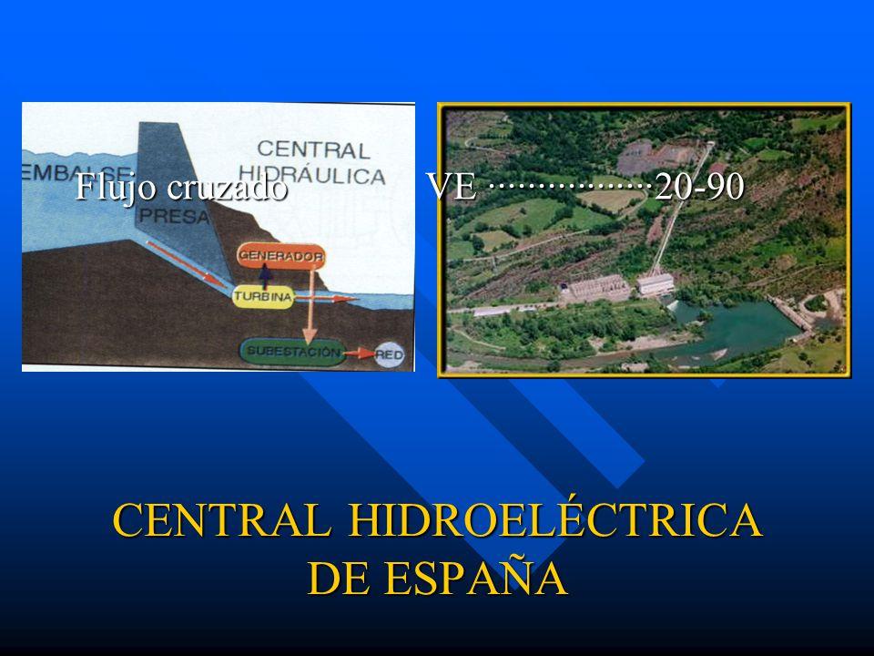 CENTRAL HIDROELÉCTRICA DE ESPAÑA Flujo cruzado VE ·················20-90
