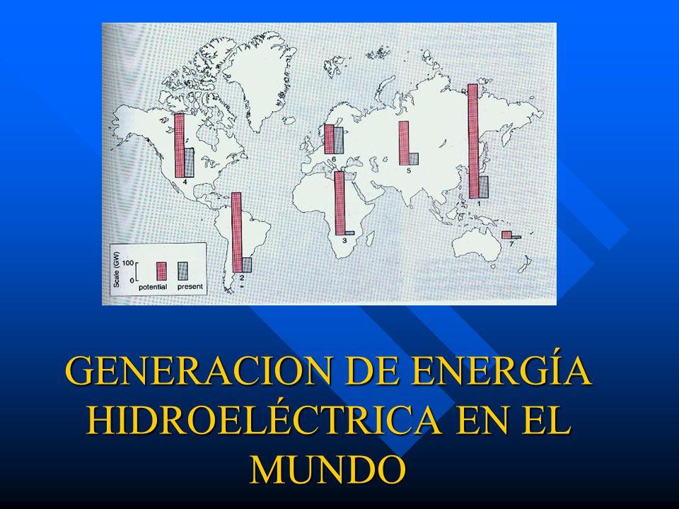 GENERACION DE ENERGÍA HIDROELÉCTRICA EN EL MUNDO