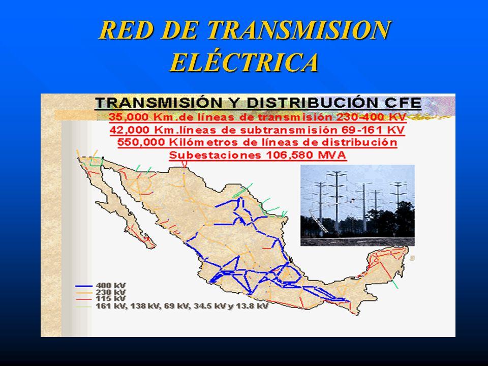 RED DE TRANSMISION ELÉCTRICA
