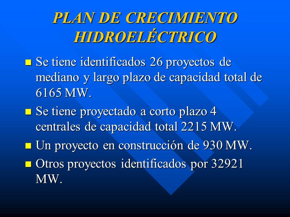 PLAN DE CRECIMIENTO HIDROELÉCTRICO Se tiene identificados 26 proyectos de mediano y largo plazo de capacidad total de 6165 MW.