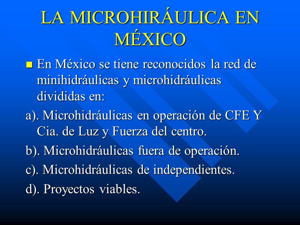 LA MICROHIRÁULICA EN MÉXICO En México se tiene reconocidos la red de minihidráulicas y microhidráulicas divididas en: En México se tiene reconocidos la red de minihidráulicas y microhidráulicas divididas en: a).