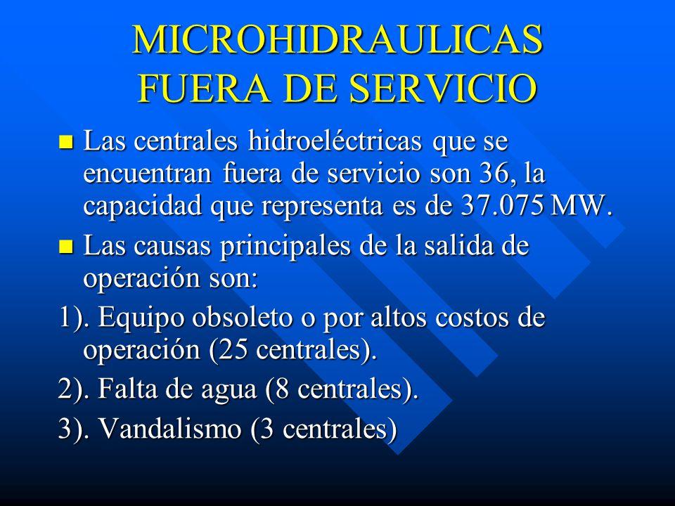 MICROHIDRAULICAS FUERA DE SERVICIO Las centrales hidroeléctricas que se encuentran fuera de servicio son 36, la capacidad que representa es de 37.075 MW.