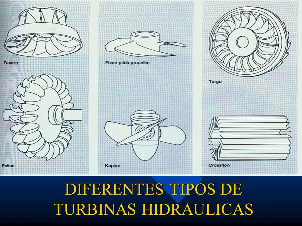 FUNCIONAMIENTO DE LAS TURBINAS Microsoft ® Encarta ® Biblioteca de Consulta 2002.