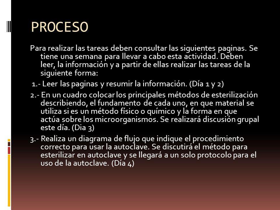 PROCESO Para realizar las tareas deben consultar las siguientes paginas.