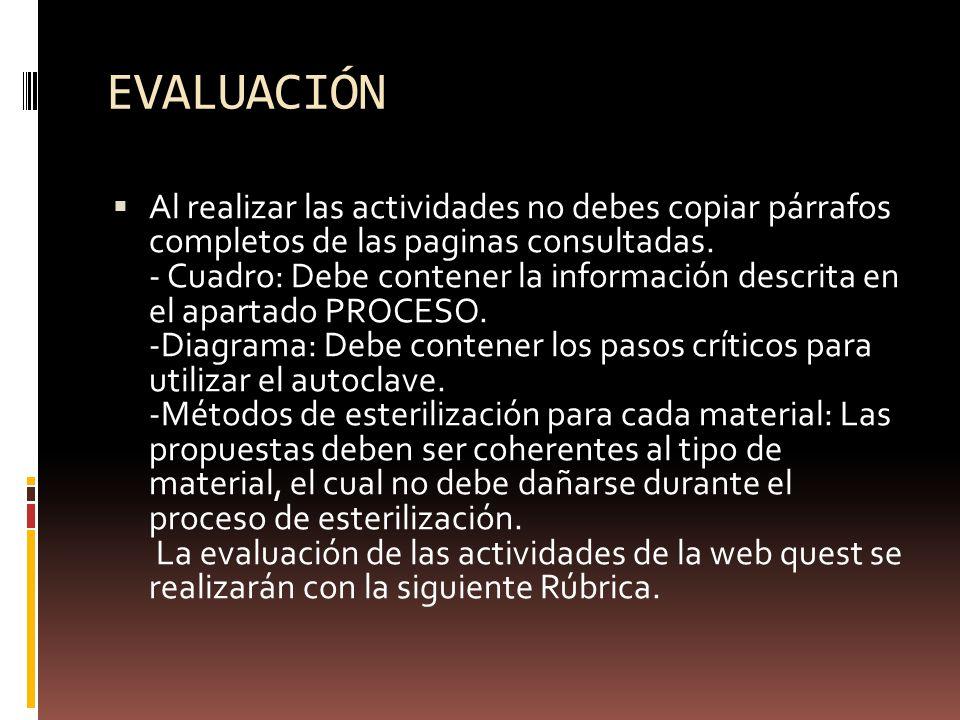 EVALUACIÓN Al realizar las actividades no debes copiar párrafos completos de las paginas consultadas. - Cuadro: Debe contener la información descrita