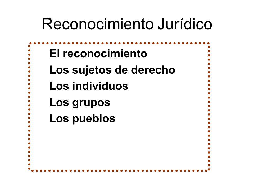Reconocimiento Jurídico El reconocimiento Los sujetos de derecho Los individuos Los grupos Los pueblos