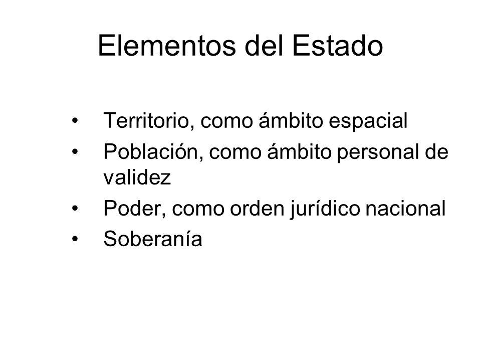 Elementos del Estado Territorio, como ámbito espacial Población, como ámbito personal de validez Poder, como orden jurídico nacional Soberanía