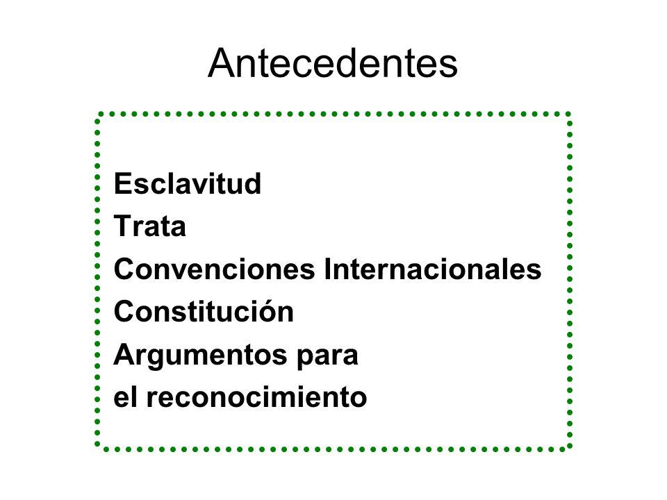 Antecedentes Esclavitud Trata Convenciones Internacionales Constitución Argumentos para el reconocimiento