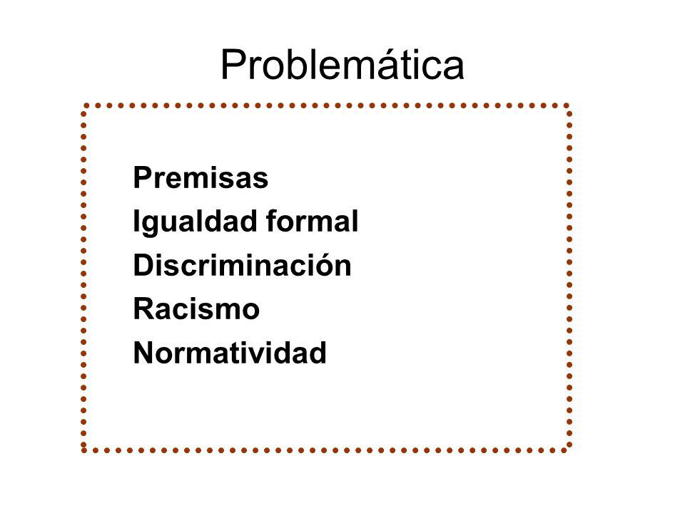 Problemática Premisas Igualdad formal Discriminación Racismo Normatividad