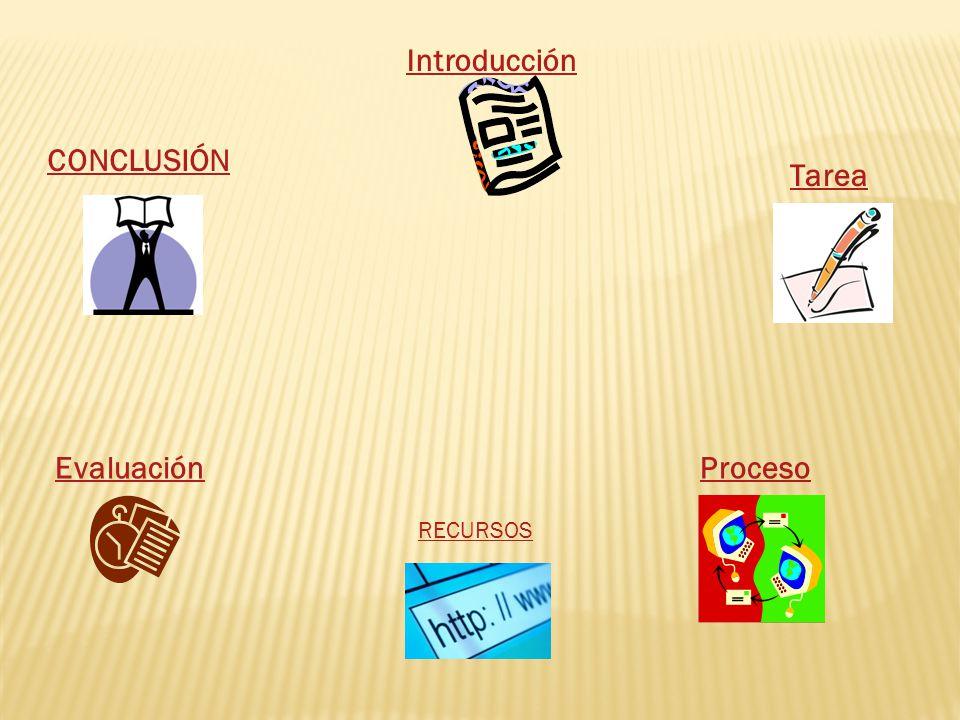 Introducción Tarea Proceso CONCLUSIÓN Evaluación RECURSOS