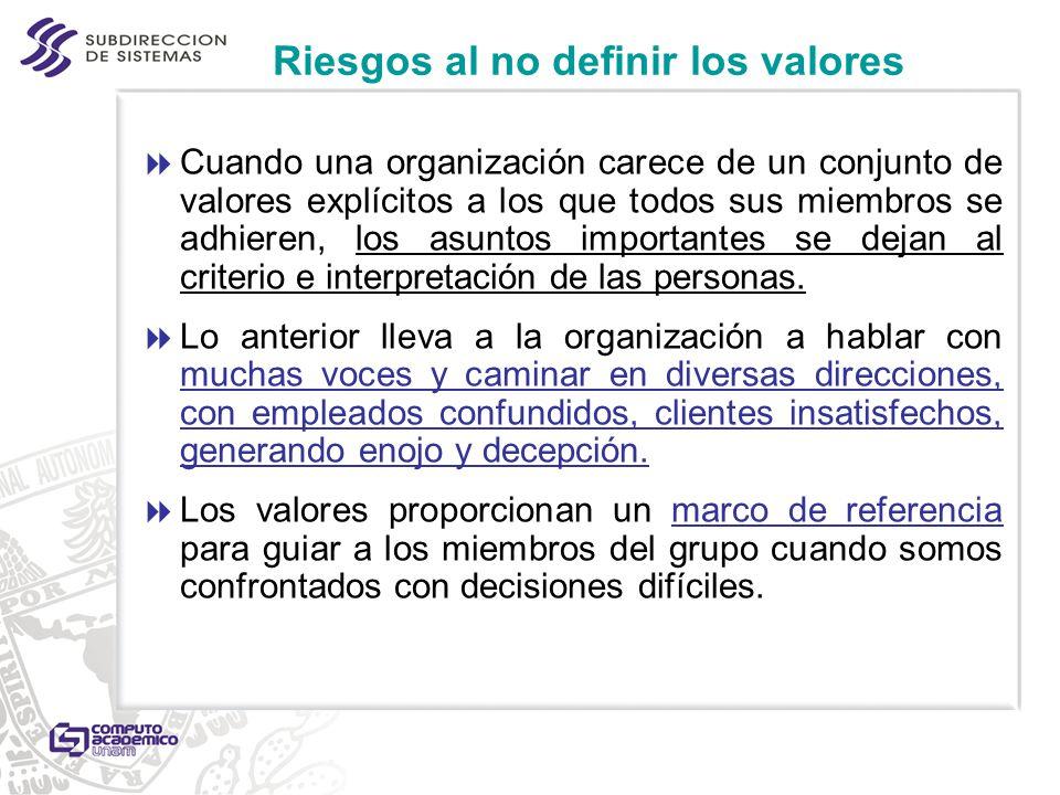 Riesgos al no definir los valores Cuando una organización carece de un conjunto de valores explícitos a los que todos sus miembros se adhieren, los as
