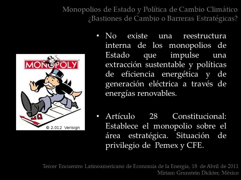 Monopolios de Estado y Política de Cambio Climático ¿Bastiones de Cambio o Barreras Estratégicas.