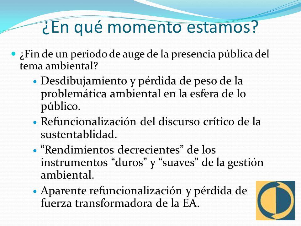 ¿En qué momento estamos? ¿Fin de un periodo de auge de la presencia pública del tema ambiental? Desdibujamiento y pérdida de peso de la problemática a