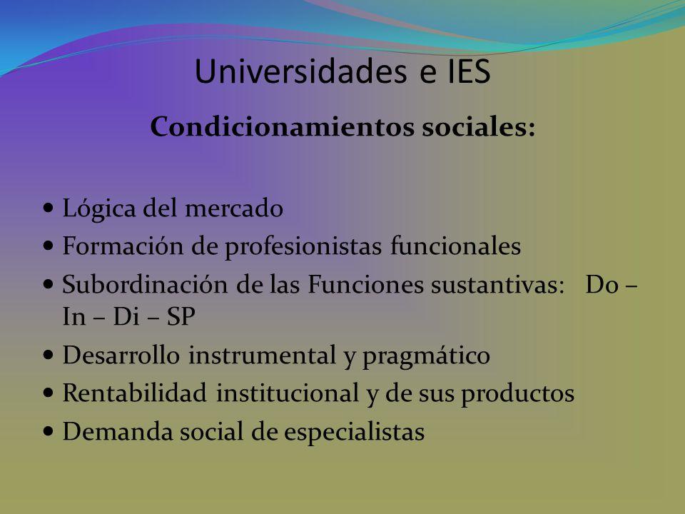 Universidades e IES Condicionamientos sociales: Lógica del mercado Formación de profesionistas funcionales Subordinación de las Funciones sustantivas: