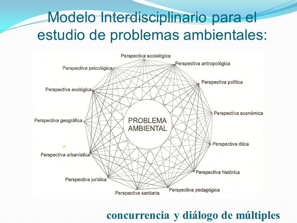 Modelo Interdisciplinario para el estudio de problemas ambientales: concurrencia y diálogo de múltiples perspectivas