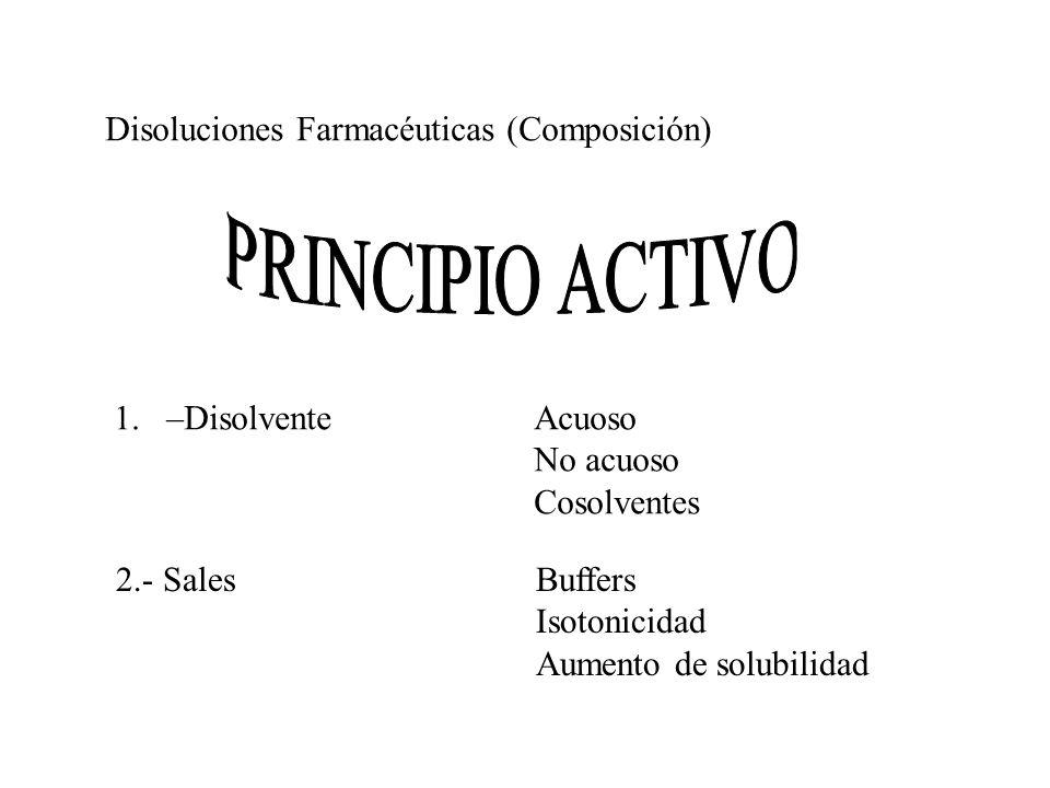 Disoluciones Farmacéuticas (Composición) 1.–DisolventeAcuoso No acuoso Cosolventes 2.- SalesBuffers Isotonicidad Aumento de solubilidad