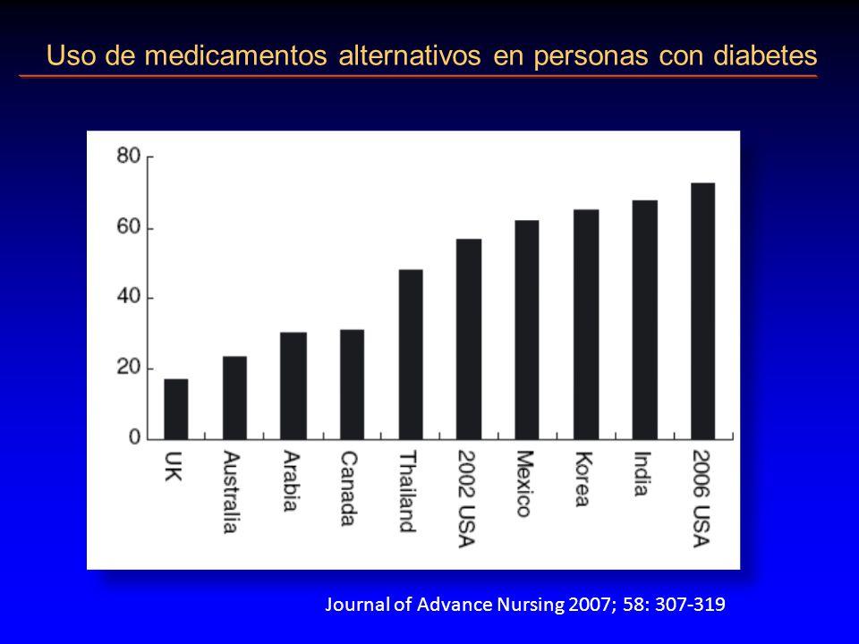 Uso de medicamentos alternativos en personas con diabetes Journal of Advance Nursing 2007; 58: 307-319