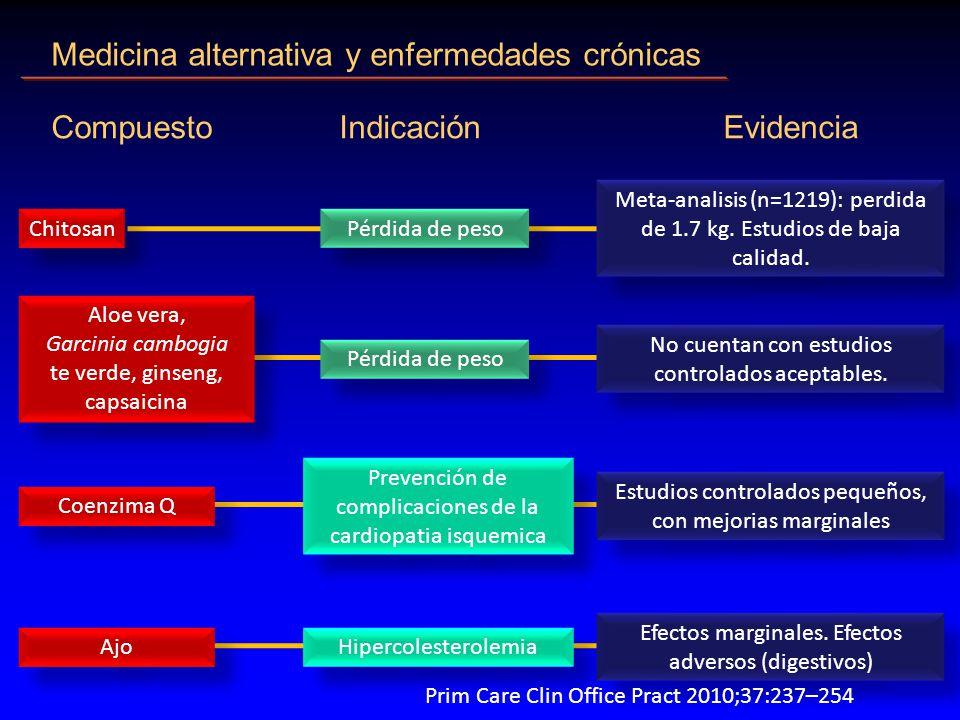 Medicina alternativa y enfermedades crónicas CompuestoIndicaciónEvidencia Meta-analisis (n=1219): perdida de 1.7 kg.