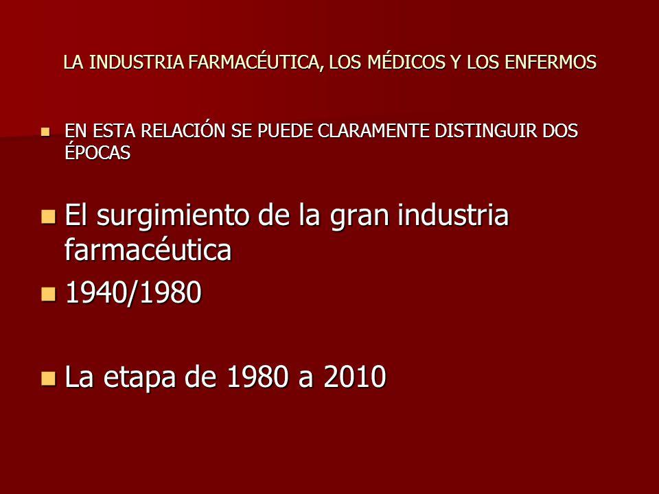 LA INDUSTRIA FARMACÉUTICA, LOS MÉDICOS Y LOS ENFERMOS EN ESTA RELACIÓN SE PUEDE CLARAMENTE DISTINGUIR DOS ÉPOCAS EN ESTA RELACIÓN SE PUEDE CLARAMENTE DISTINGUIR DOS ÉPOCAS El surgimiento de la gran industria farmacéutica El surgimiento de la gran industria farmacéutica 1940/1980 1940/1980 La etapa de 1980 a 2010 La etapa de 1980 a 2010