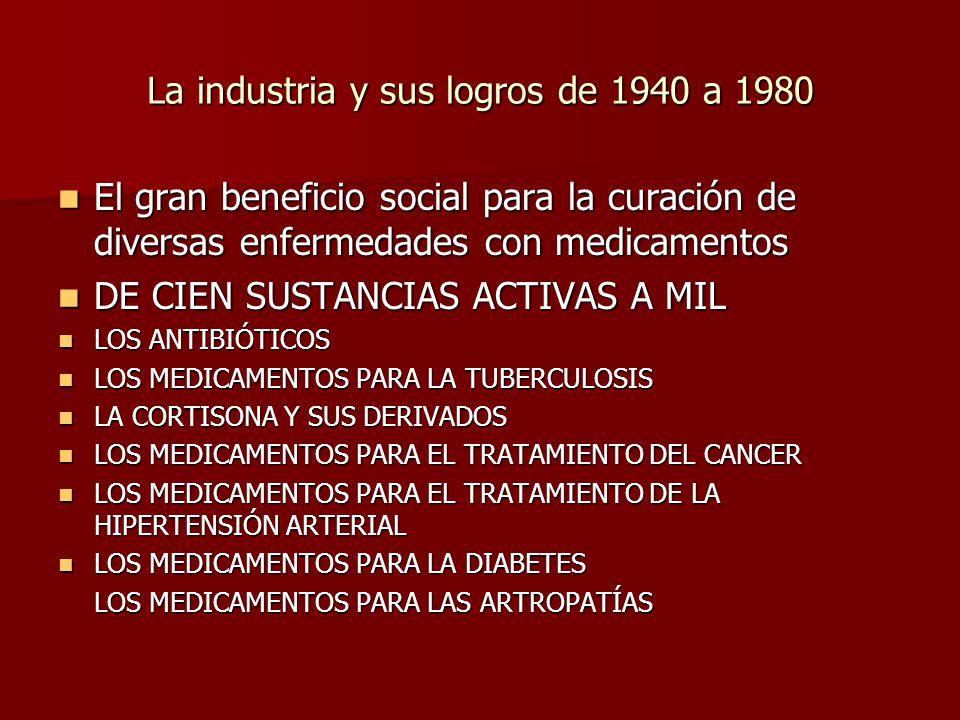 La industria y sus logros de 1940 a 1980 El gran beneficio social para la curación de diversas enfermedades con medicamentos El gran beneficio social para la curación de diversas enfermedades con medicamentos DE CIEN SUSTANCIAS ACTIVAS A MIL DE CIEN SUSTANCIAS ACTIVAS A MIL LOS ANTIBIÓTICOS LOS ANTIBIÓTICOS LOS MEDICAMENTOS PARA LA TUBERCULOSIS LOS MEDICAMENTOS PARA LA TUBERCULOSIS LA CORTISONA Y SUS DERIVADOS LA CORTISONA Y SUS DERIVADOS LOS MEDICAMENTOS PARA EL TRATAMIENTO DEL CANCER LOS MEDICAMENTOS PARA EL TRATAMIENTO DEL CANCER LOS MEDICAMENTOS PARA EL TRATAMIENTO DE LA HIPERTENSIÓN ARTERIAL LOS MEDICAMENTOS PARA EL TRATAMIENTO DE LA HIPERTENSIÓN ARTERIAL LOS MEDICAMENTOS PARA LA DIABETES LOS MEDICAMENTOS PARA LA DIABETES LOS MEDICAMENTOS PARA LAS ARTROPATÍAS