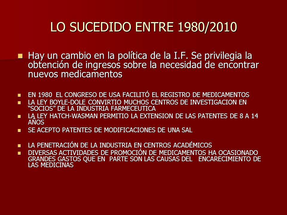 LO SUCEDIDO ENTRE 1980/2010 Hay un cambio en la política de la I.F. Se privilegia la obtención de ingresos sobre la necesidad de encontrar nuevos medi