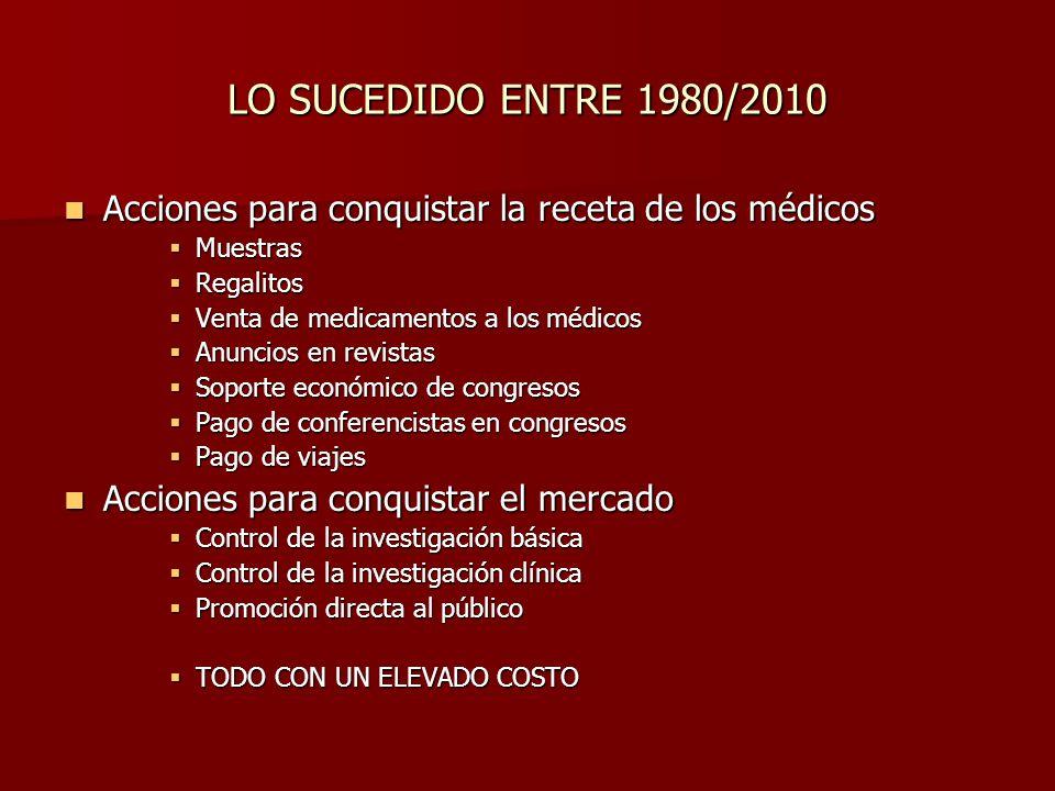LO SUCEDIDO ENTRE 1980/2010 Acciones para conquistar la receta de los médicos Acciones para conquistar la receta de los médicos Muestras Muestras Rega